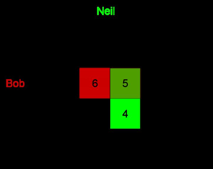 2-person-zero-sum-2-1024x811.png