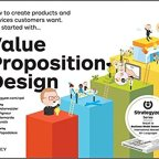 Value Proposition Design: How to Create Products and Services Customers Want – Business Book Review 6