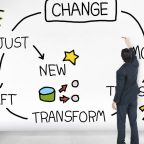 Why is embracing change important for businesses?